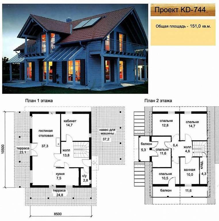 С чего начинать строительство дома на своем участке, этапы, материалы, проект, разрешение на строительство индивидуального жилого дома + документы, фото, видео