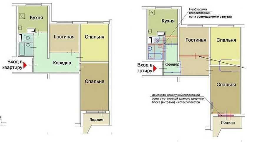 Свободная планировка квартиры: что это значит и как выглядит на фото, нужно ли узаконить изменение структуры такого жилья, какие есть ограничения и риски?