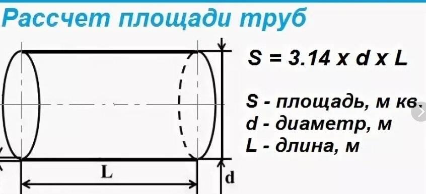 Площадь поверхности трубы: расчет для окраски круглой и профильной трубы, как рассчитать квадратные метры по наружному диаметру