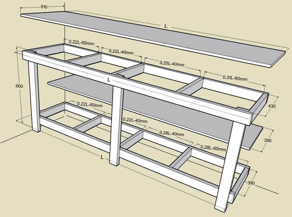 Делаем стеллаж для гаража: какую конструкцию выбрать?