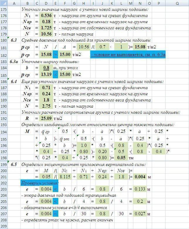 ????расчёт фундамента (калькулятор): как правильно определить расход материалов?