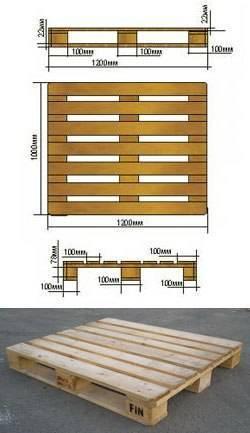 Паллета (европаллета), поддон, типы и размеры