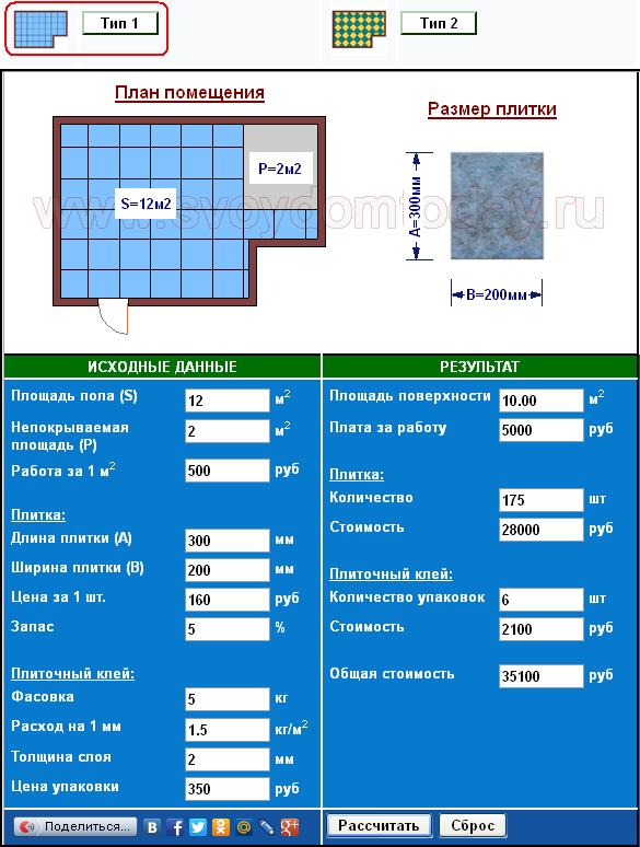 Какие бывают размеры напольной плитки?