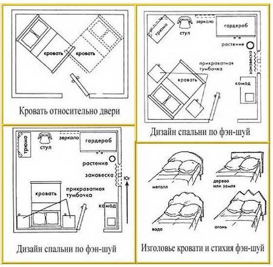Кровать по фен шуй. расположение кровати в комнате и фото