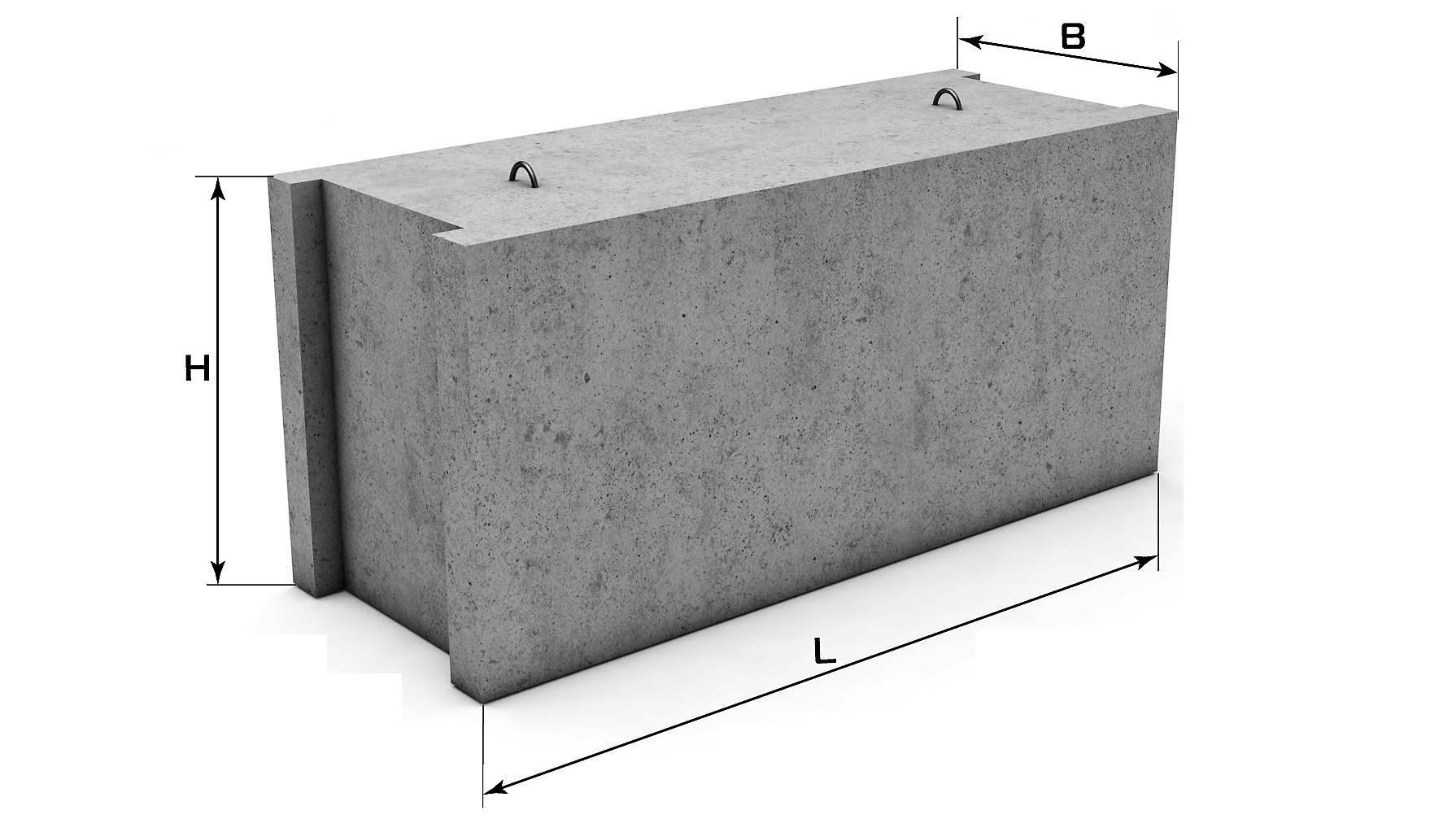 Фундамент из блоков фбс своими руками