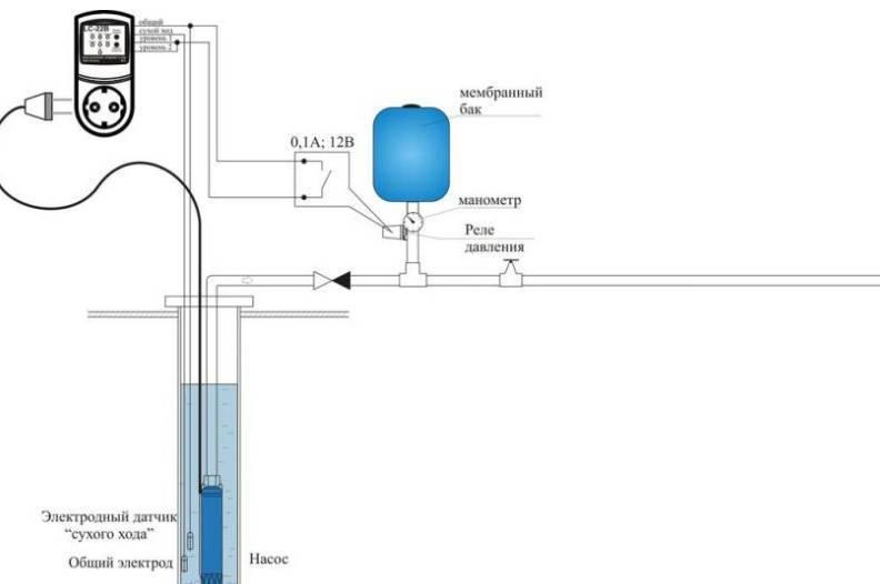 Зачем нужно реле защиты от сухого хода для скважинного насоса, принцип работы, схема подключения.