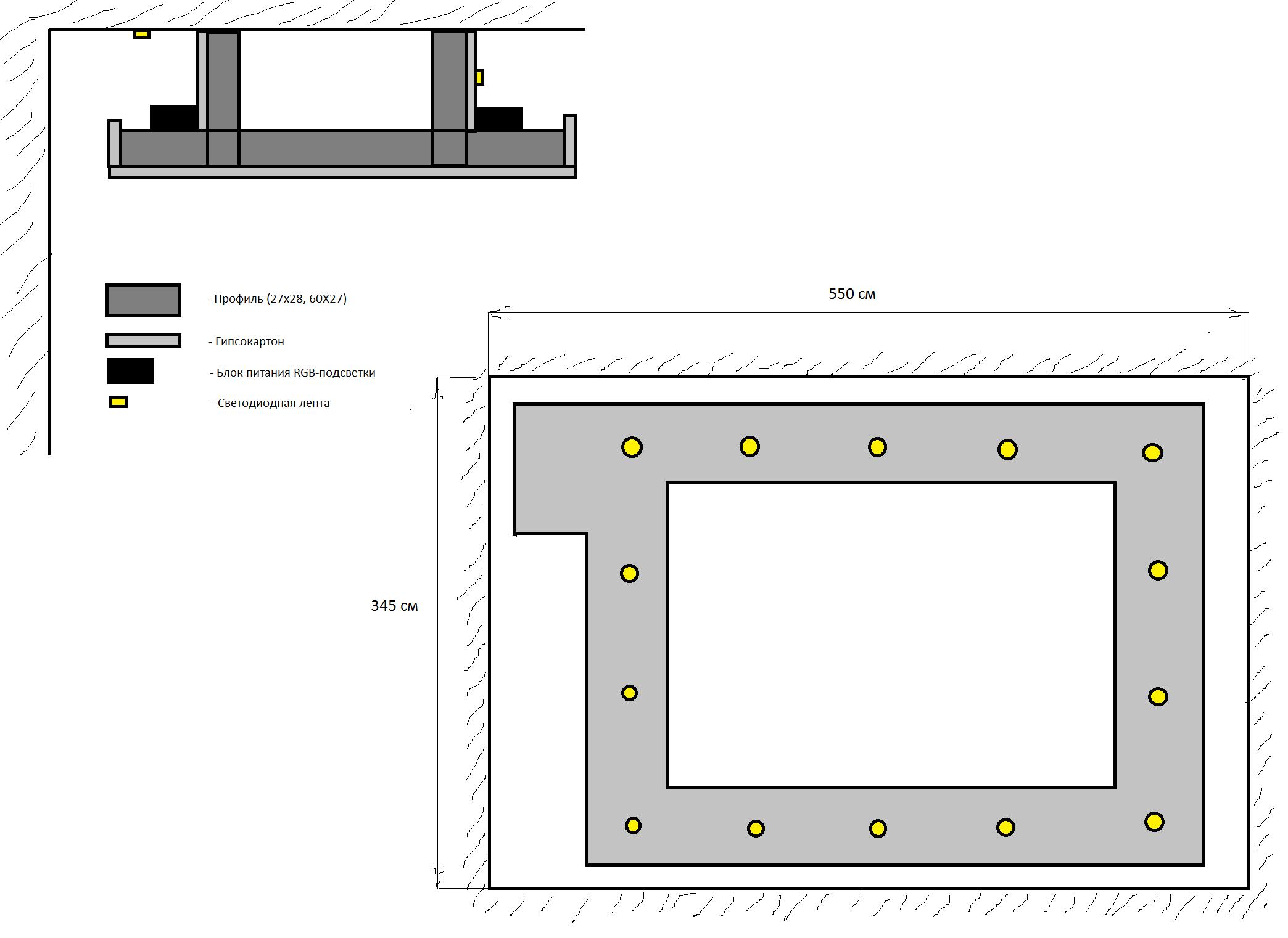 Многоуровневые потолки из гипсокартона с подсветкой: разметка, каркас и монтажные работы