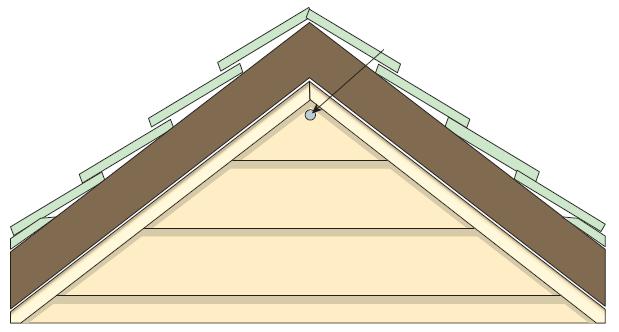 Отделка фронтона: материалы (сайдинг, профнастил и другие) и особенности обшивки
