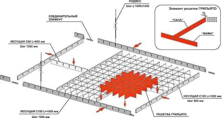 Ячеистый подвесной потолок: решетчатый 600х600 и растровый, установка и цена