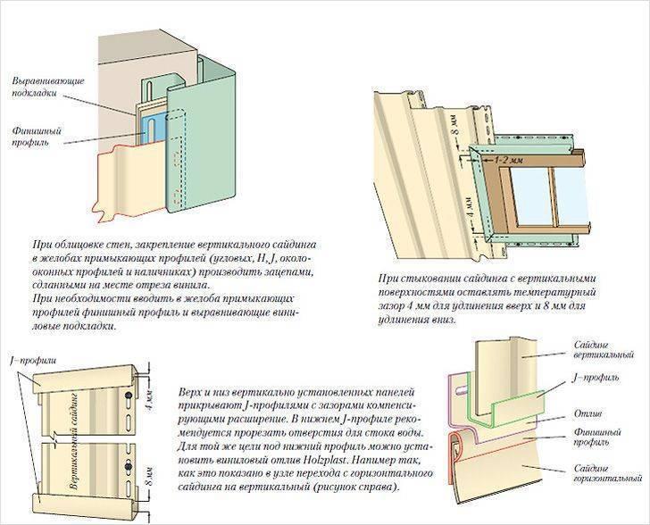 Монтаж металлического сайдинга своими руками: пошаговая инструкция с фото и видео