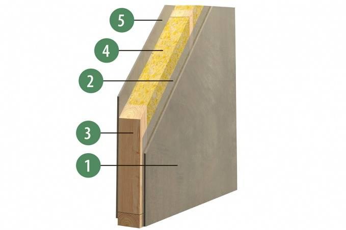 Цсп панели для наружной отделки дома - инструкция по монтажу пошагово