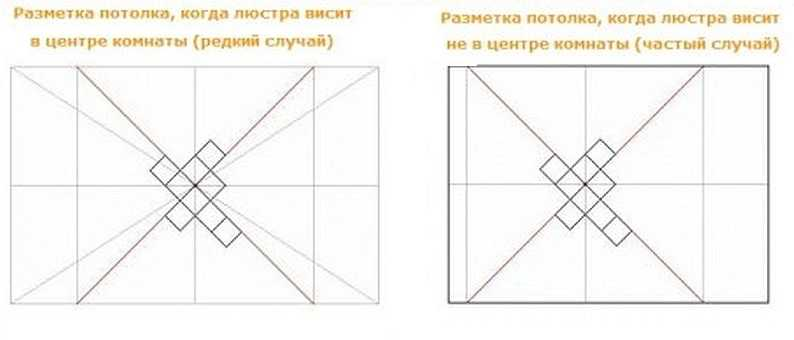 Как правильно клеить потолочную плитку из пенопласта: инструкция от специалиста