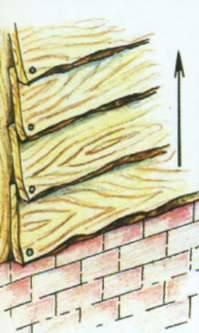 Обшивка каркасного дома снаружи доской: правила, требования к материалу