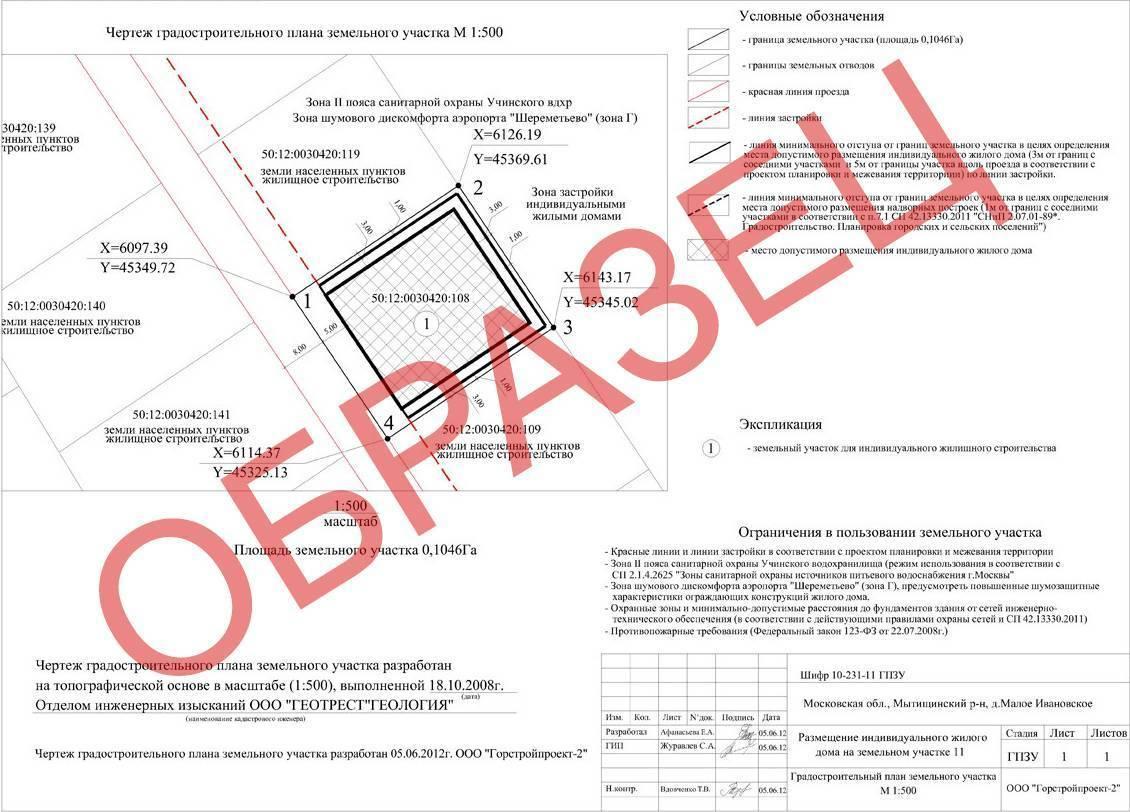 Как получить разрешение на строительство дома: разбираемся в нюансах законодательства