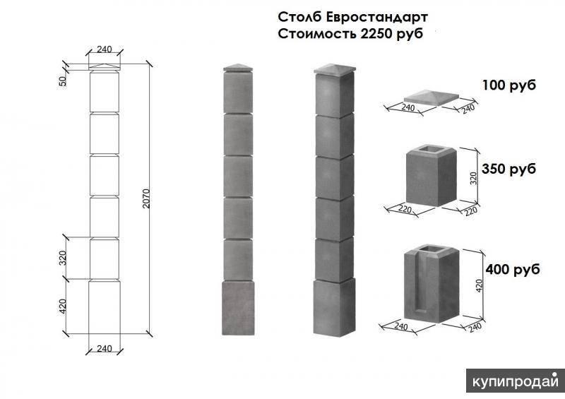 Декоративные бетонные блоки для столбов забора