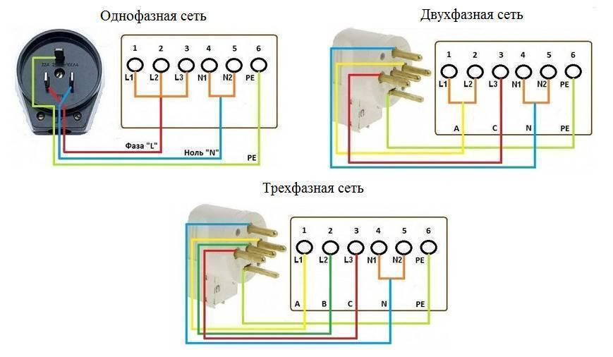 Как подключить вилку к варочной панели электролюкс с 4 проводами?
