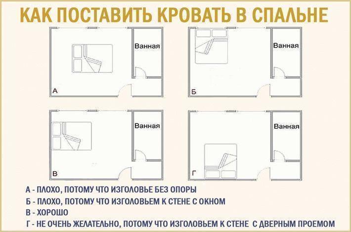 Как поставить кровать в спальне: организация спального места