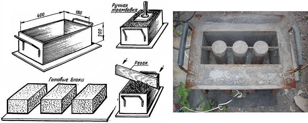 Из чего делают шлакоблок, состав шлакобетона пропорции