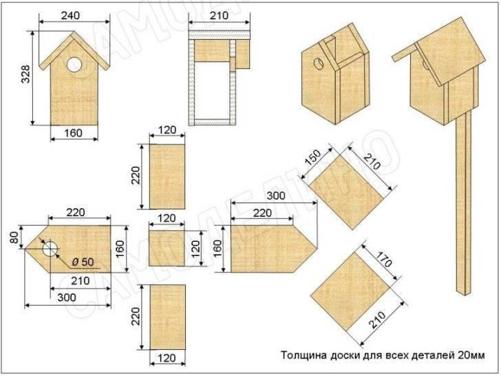 Как сделать скворечник своими руками: делаем простые и сложные, красивые и оригинальные домики для птиц (70 фото)