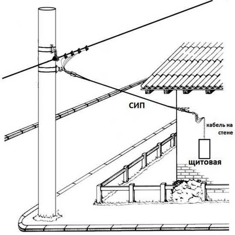 Подключение электричества к дому от столба - сколько стоит к частному дому - схема - цена