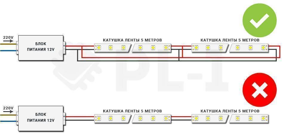 Как подключить светодиодную ленту к блоку питания и 220в - схемы