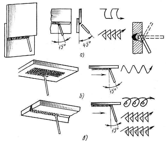Сварка потолочного шва. электродами и полуавтоматом для новичка.