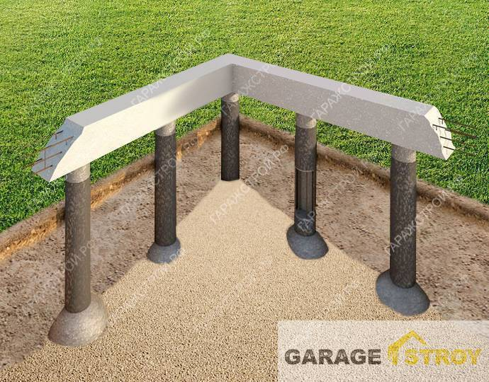 Столбчатый фундамент для гаража