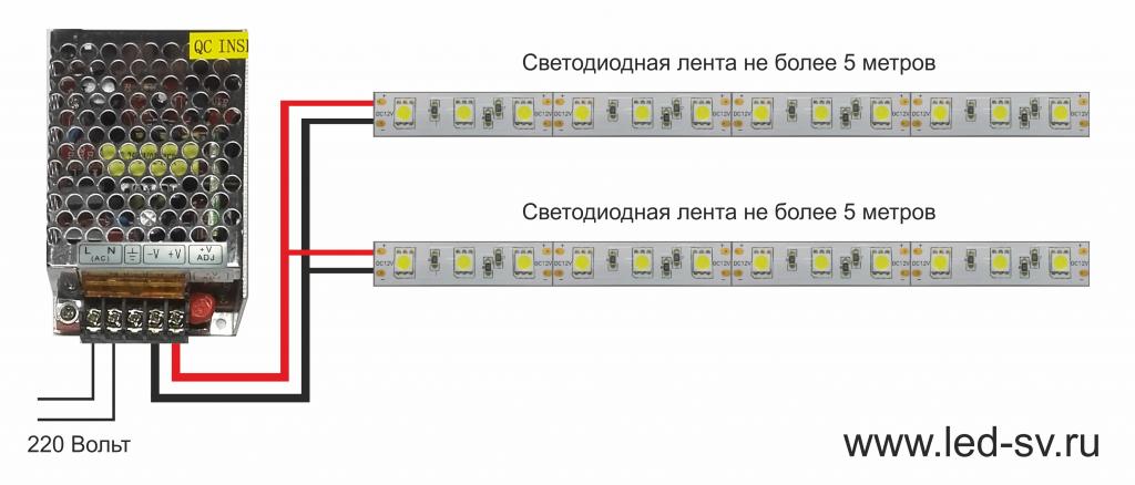 Как подключить светодиодную ленту своими руками к блоку питания: пошаговая инструкция с фото и видео
