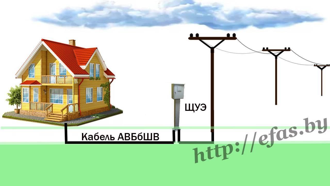 Подключить электричество в московской области: на участок, к дому, стоимость под ключ