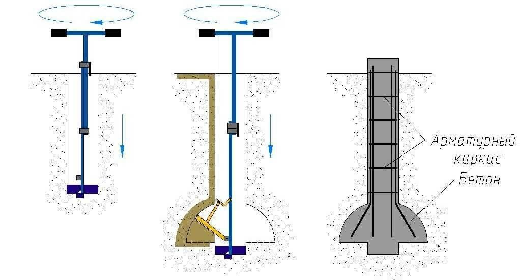 Бур тисэ: устройство, назначение, технология изготовления, чертеж