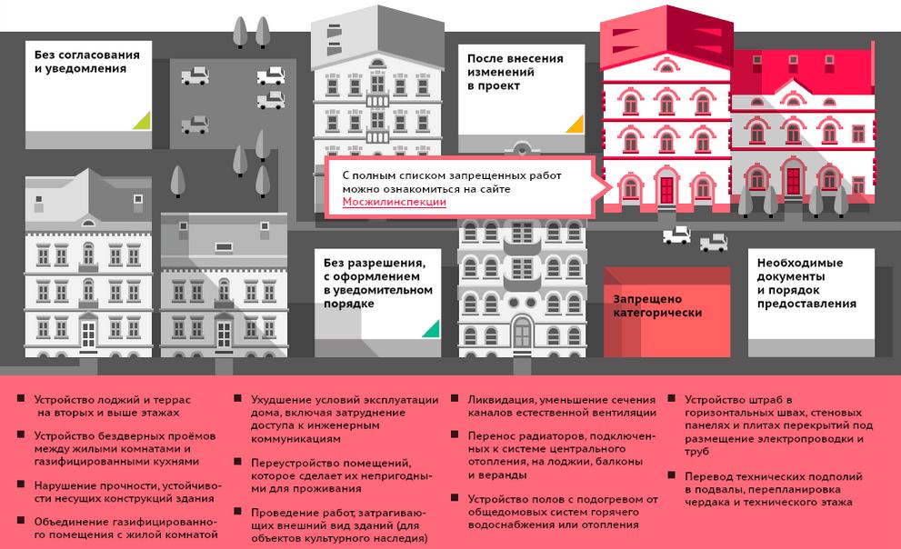 Как оформить дачный участок в собственность по амнистии, документы, стоимость