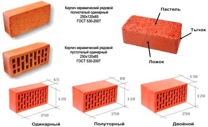 Полнотелый керамический кирпич | строй сам