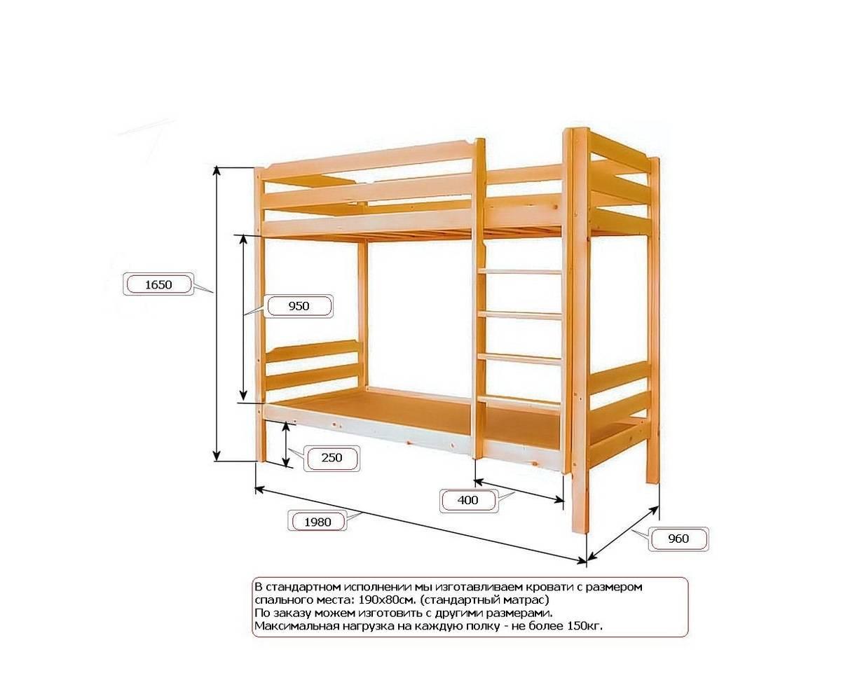 Двухъярусная кровать своими руками: варианты, силовая модель, материалы, чертежи и размеры