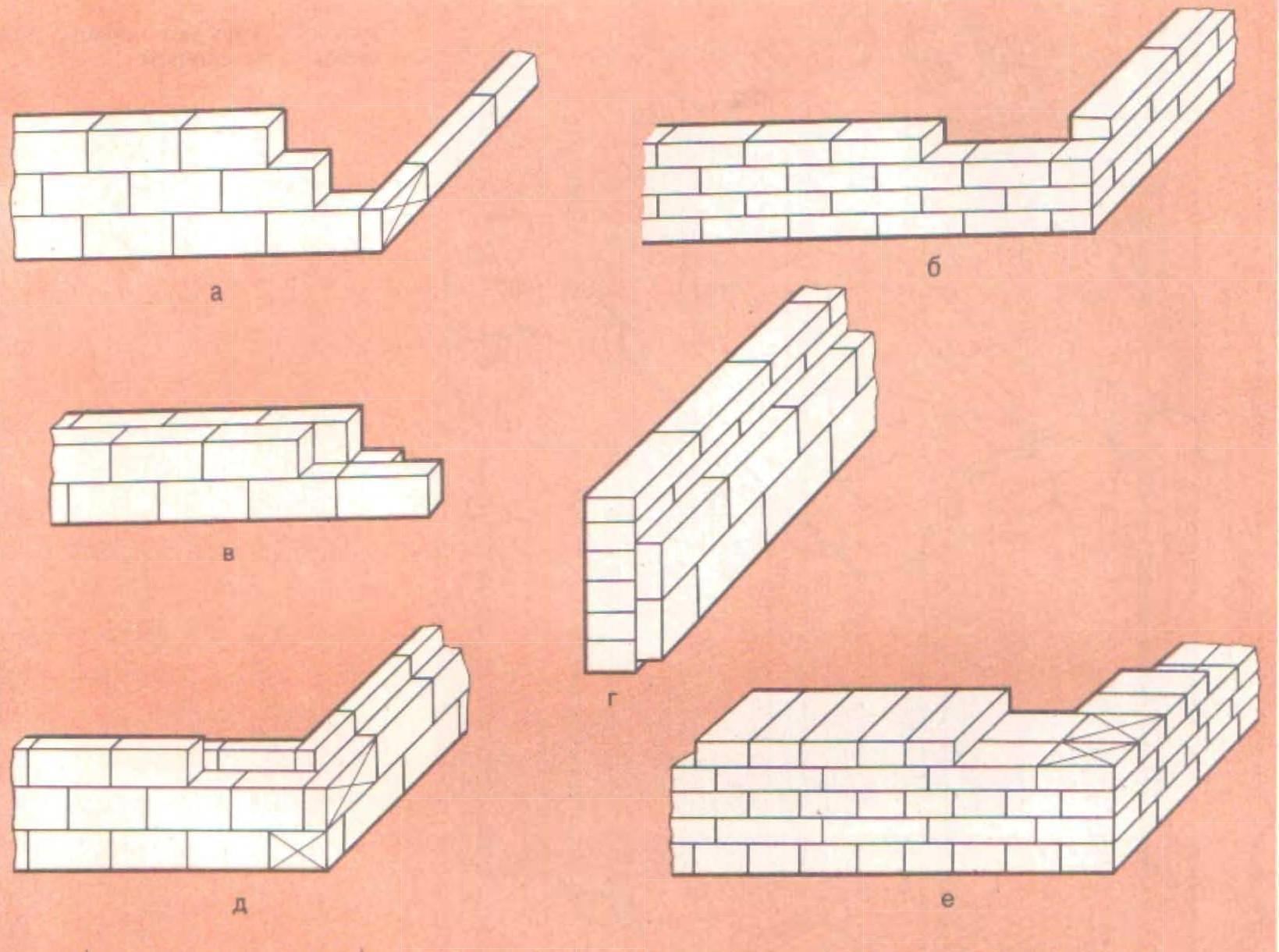Кирпичная кладка стен своими руками: фото и технология устройства наружных стен дома из кирпича