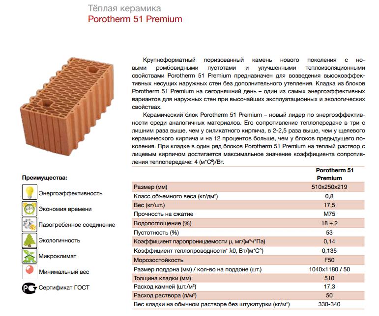 Самые распостраненные мифы о теплой керамике