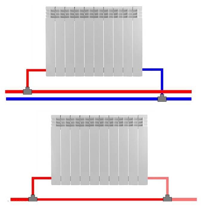 Схема подключения радиаторов отопления - tokzamer.ru