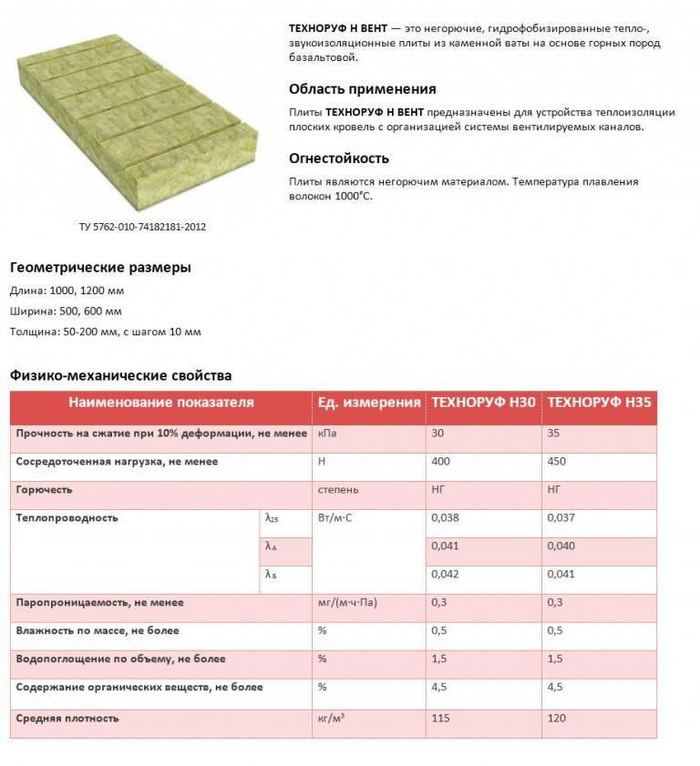 Насыпная масса (плотность) отходов - нормативно-технические документы  снипы - документы - отходы.ру