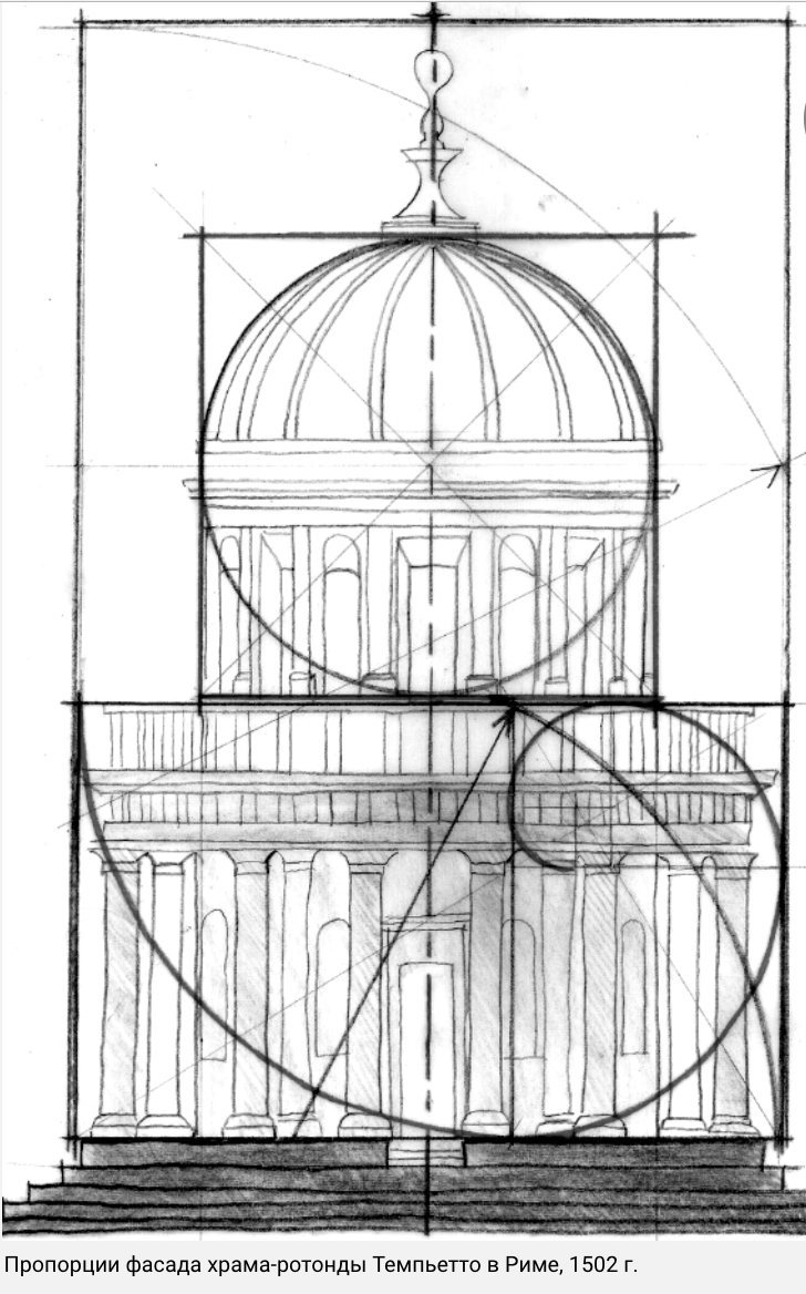 Сажени: золотое сечение в потрясающей архитектуре прошлого | крамола