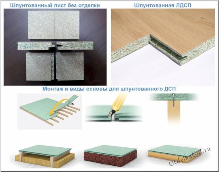 Шпунтованная дсп: влагостойкая дсп для обшивки стен и пола, плиты quickdeck и других производителей, размеры плит