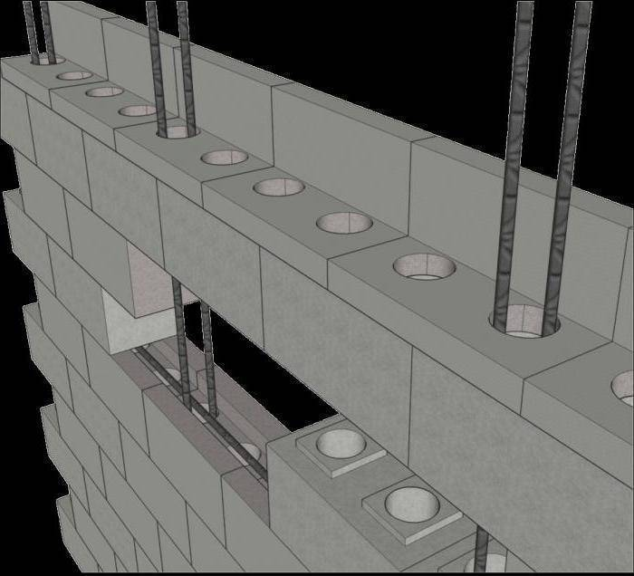 Перегородки из газобетонных блоков: пошаговая инструкция по монтажу