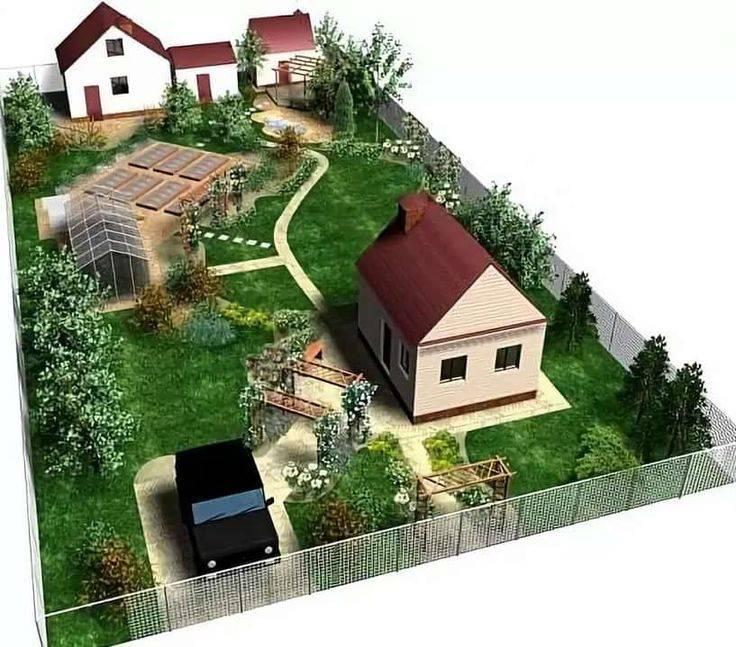 Правильное расположение дома на участке 5 соток по сторонам света