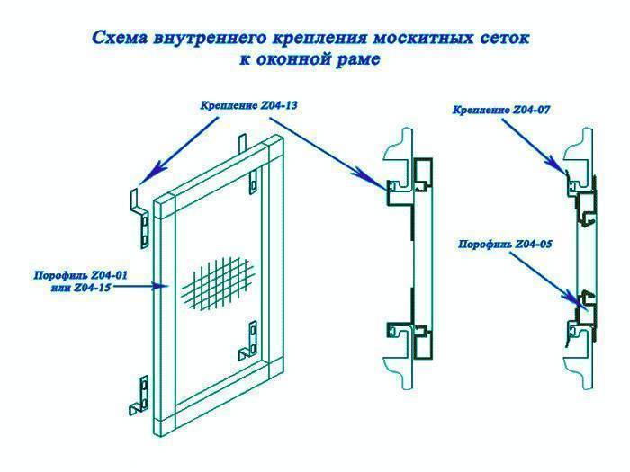 Как установить москитную сетку на пластиковое окно своими руками