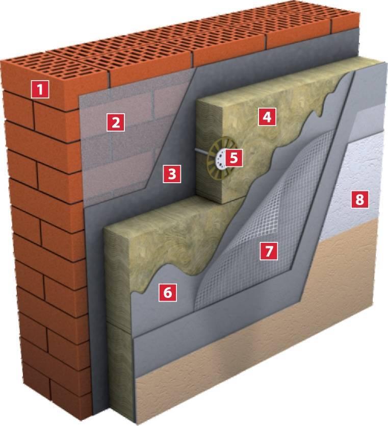 Технология утепления фасада минватой под штукатурку ипод сайдинг