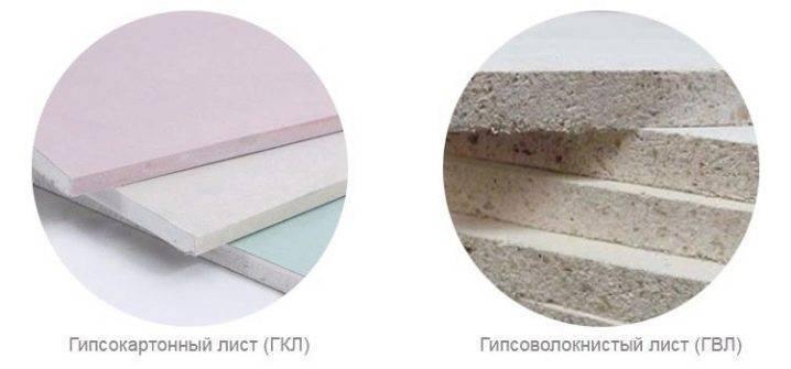 Гипсоволокно или гипсокартон: сравнение материалов и что лучше | в чем разница