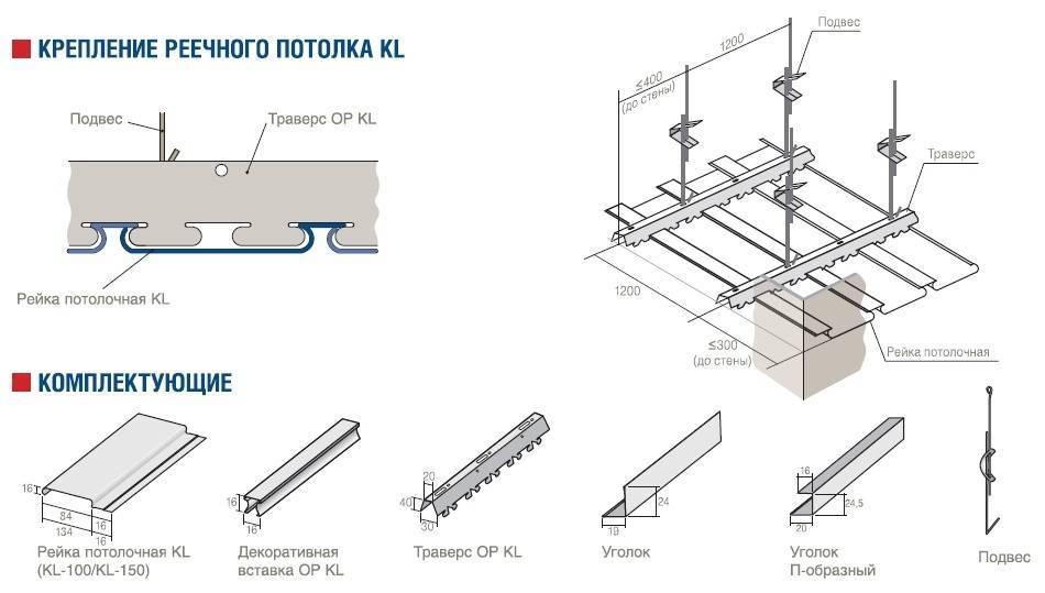 Реечный алюминиевый потолок (50 фото): подвесная конструкция из панелей, профилей и реек, технические характеристики