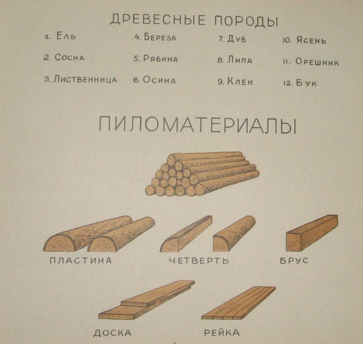 Доски 3 сорта (18 фото): характеристики обрезной и необрезной доски, гост, возможные пороки, область применения