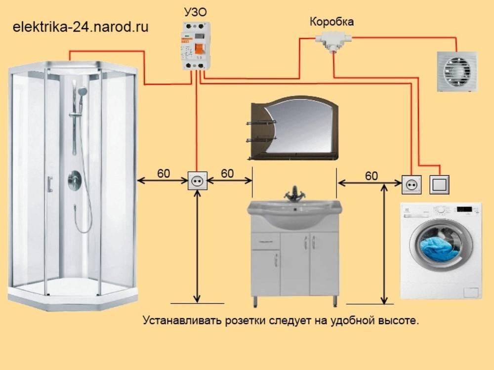 Высота установки розеток от пола, расположение выключателей и розеток в квартире