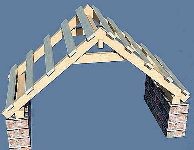 Двухскатная крыша своими руками: чертежи и фото, пошаговая инструкция двухскатная крыша своими руками: чертежи и фото, пошаговая инструкция