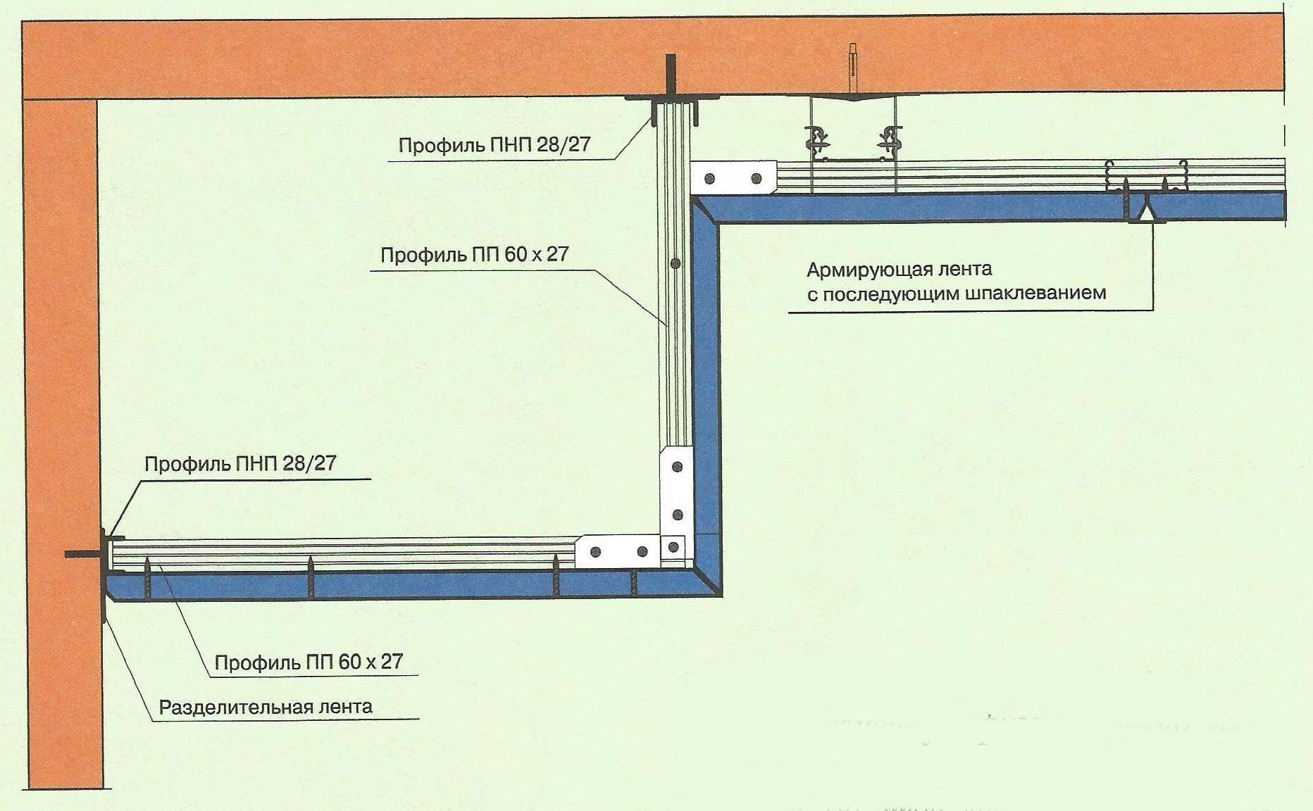 Потолок из гипсокартона на кухне: фото идей красивого дизайна