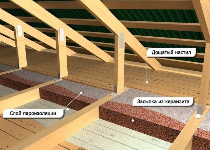 Как сделать дом теплым расходуя минимум денег. как сделать дом теплее без обогревателя